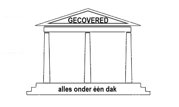 Gecovered