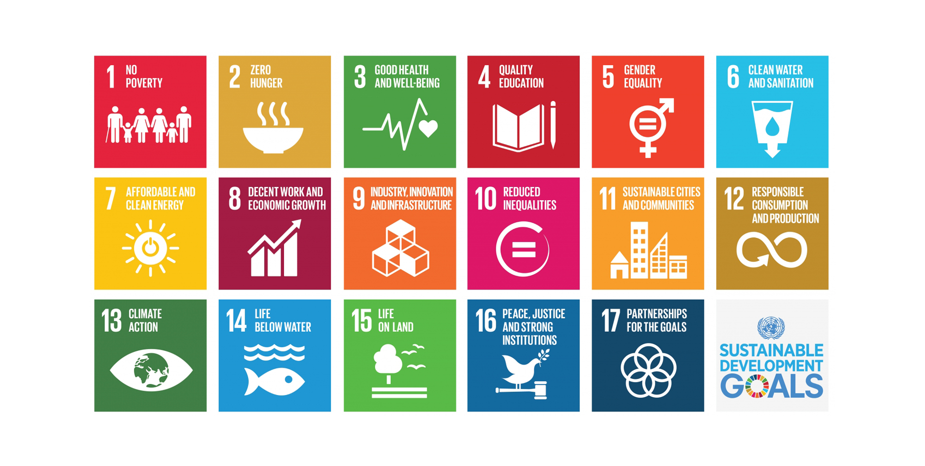 Klik op de afbeelding om alle 17 Sustainable Development Goals van de Verenigde Naties te zien